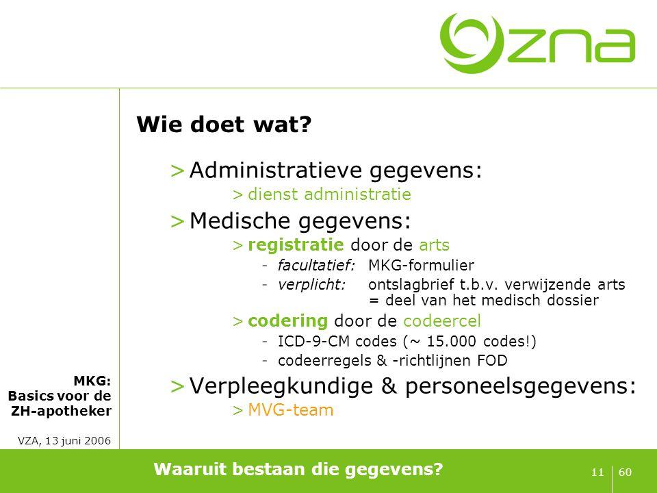 Medische gegevens: definities [1]